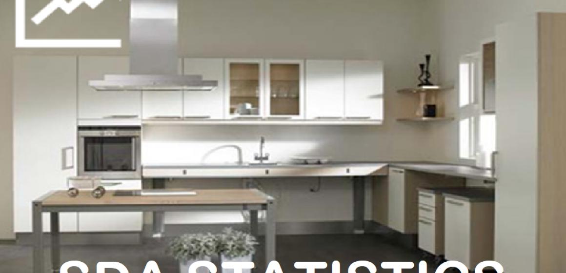 SDA Kitchen